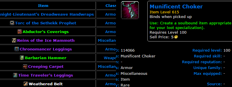 WoW Item Directory